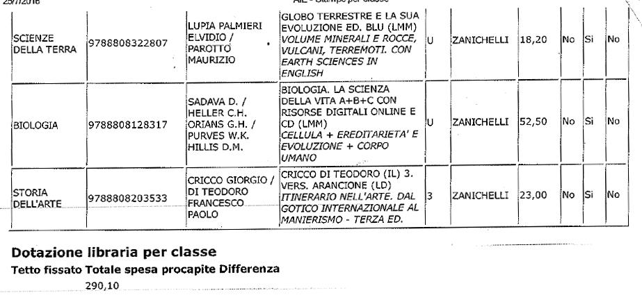 2 TESTI LICEO SCIENTIFICO 3A - Elenco libri di testo LICEO SCIENTIFICO 2016/17