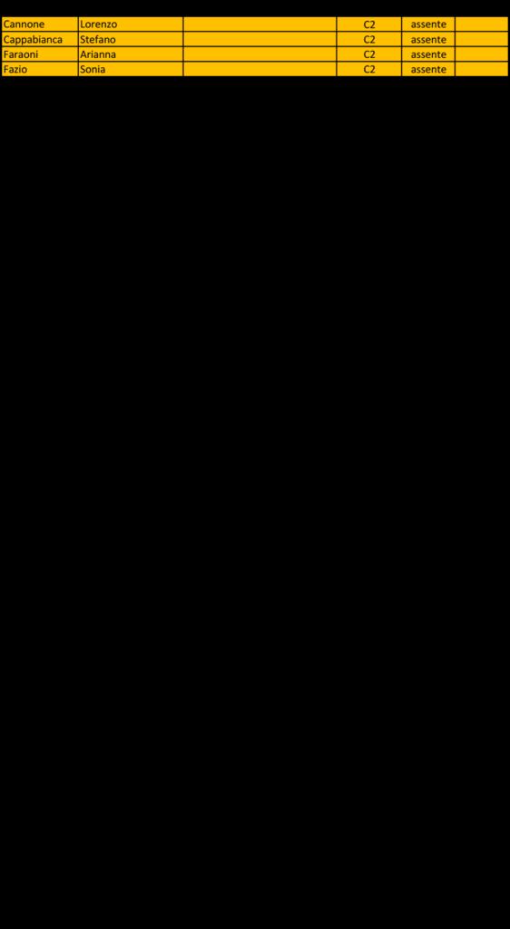 CLASSIFICA BOCCONI c2 562x1024 - Giochi Matematici BOCCONI - CLASSIFICHE 2019