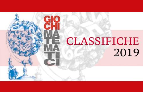 Evidenza GIOCHIMATEMATICI 2019 news - Estate in Musica - Viterbo • Luglio 2021